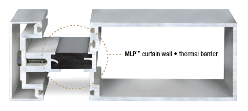 MLP™ curtain wall